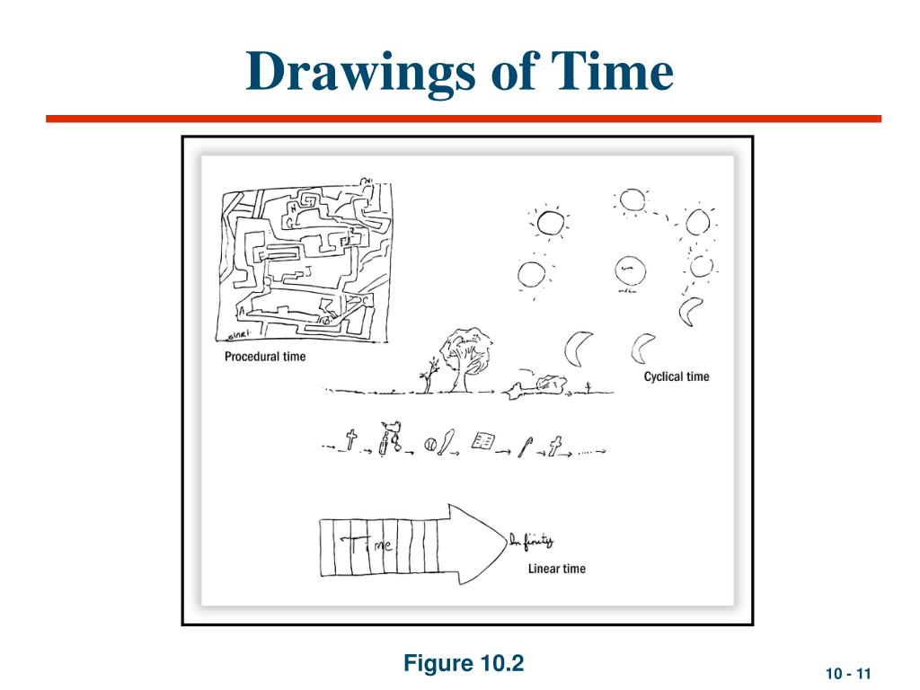 Drawings of Time