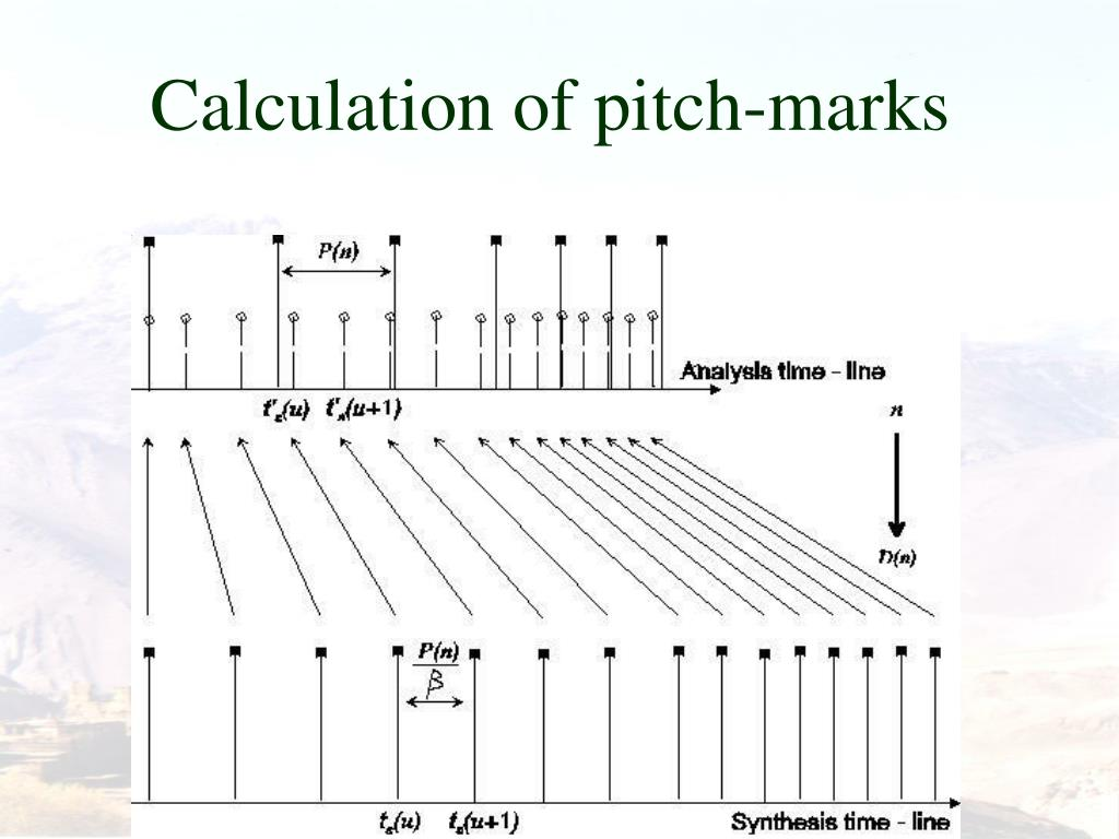 Calculation of pitch-marks