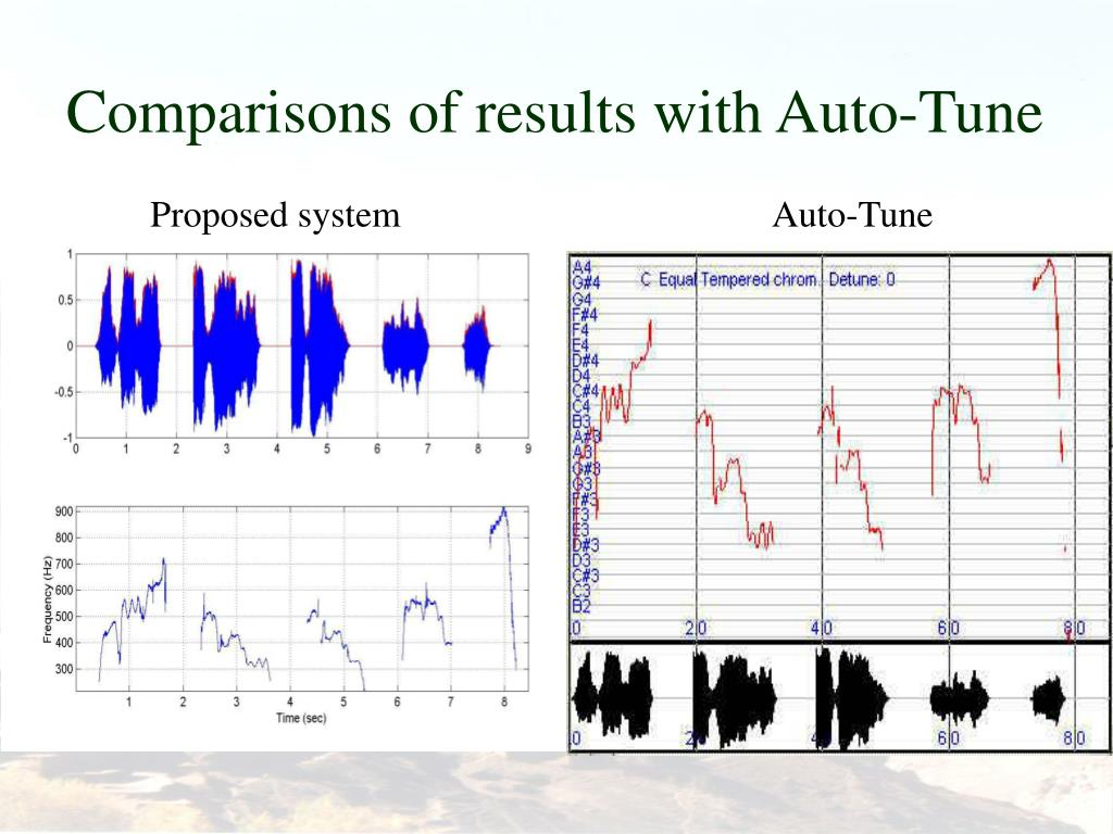 Comparisons of results with Auto-Tune