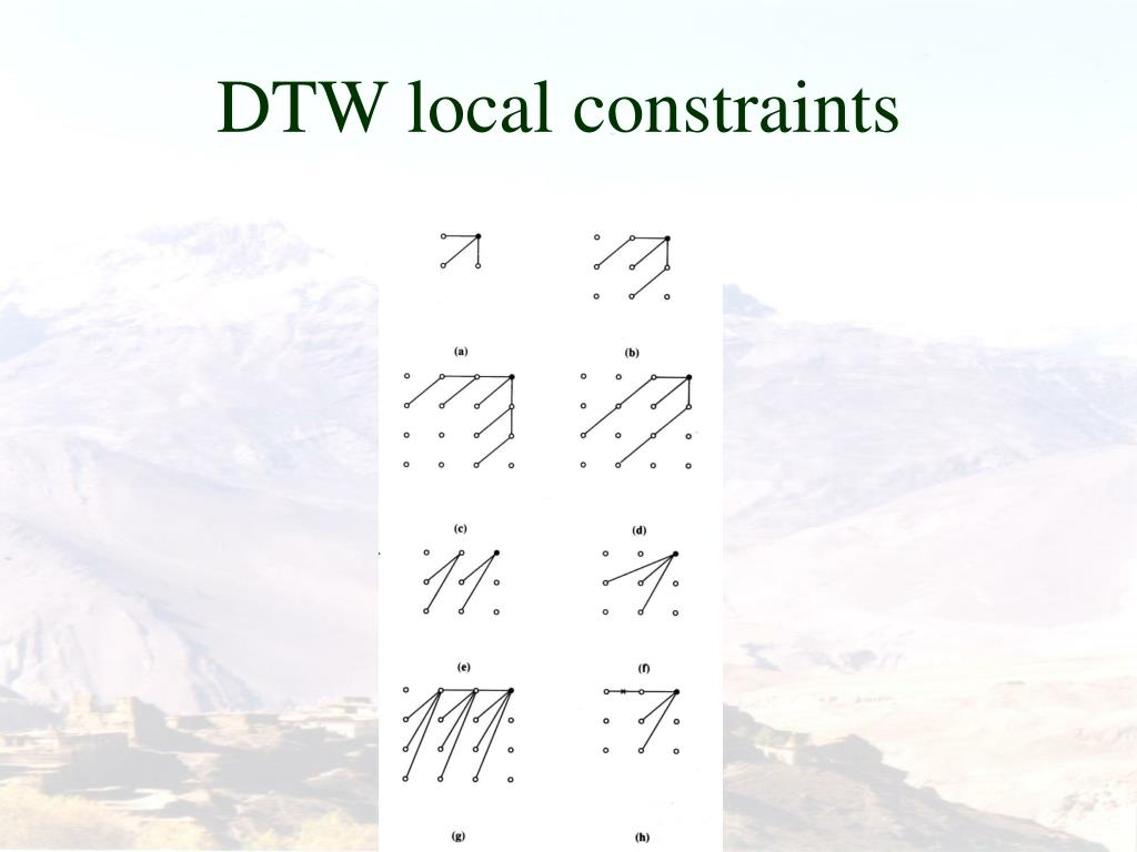 DTW local constraints