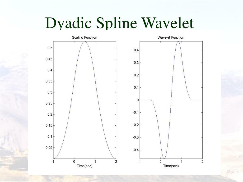 Dyadic Spline Wavelet