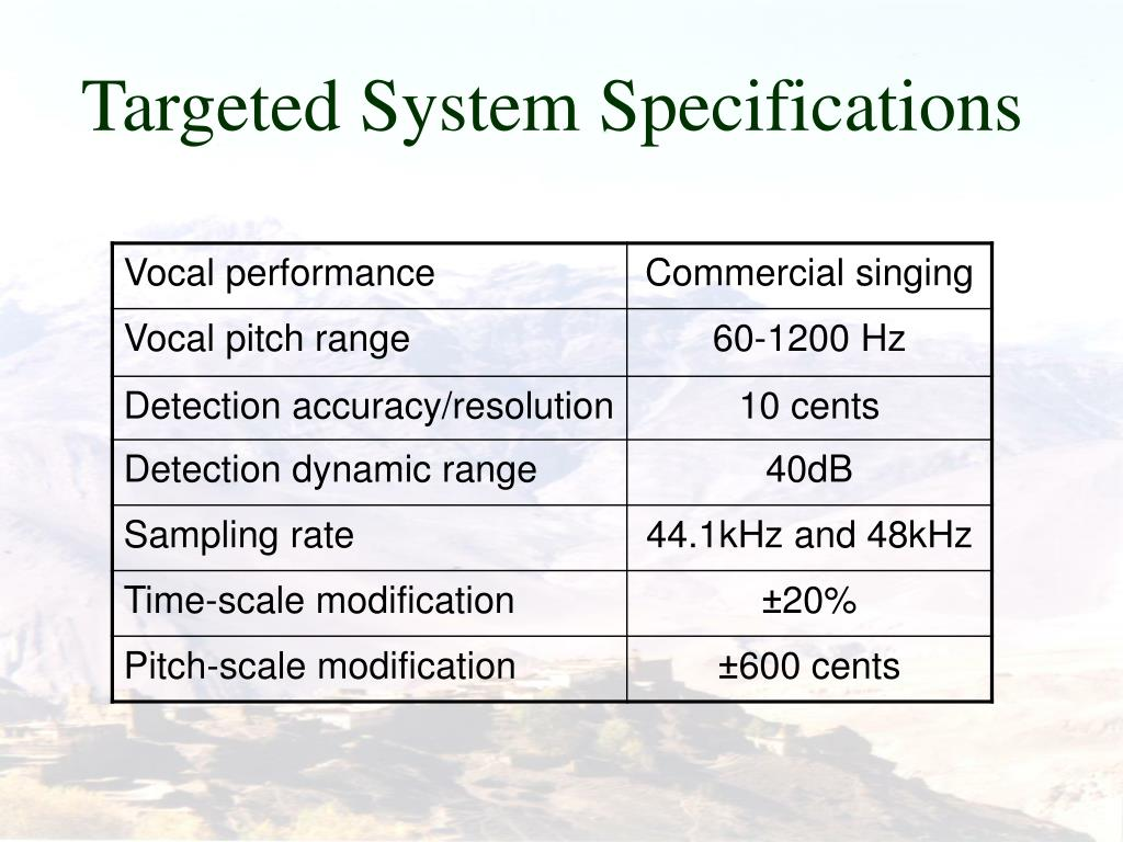 Targeted System Specifications