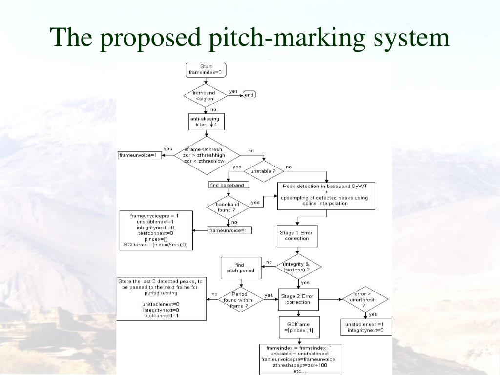 The proposed pitch-marking system