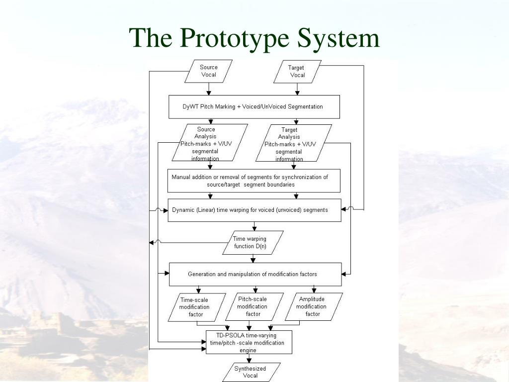 The Prototype System