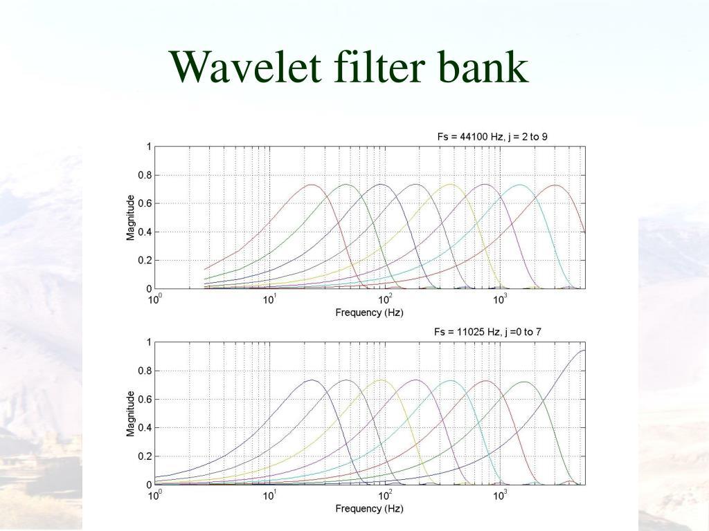 Wavelet filter bank