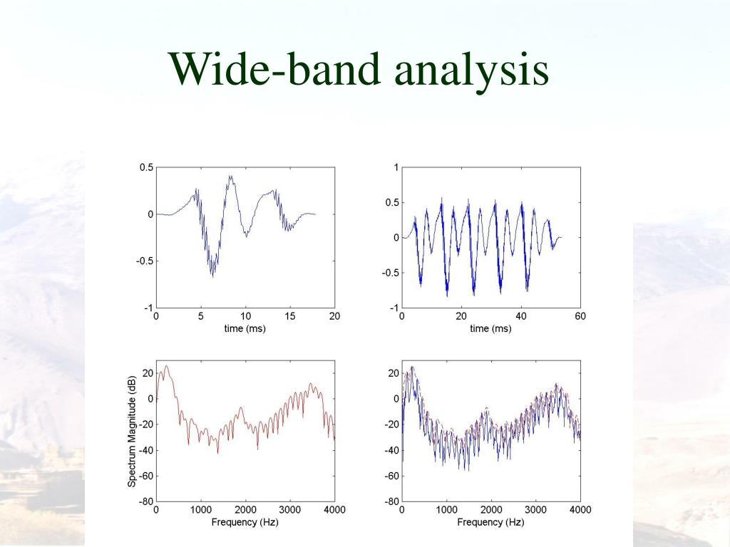Wide-band analysis