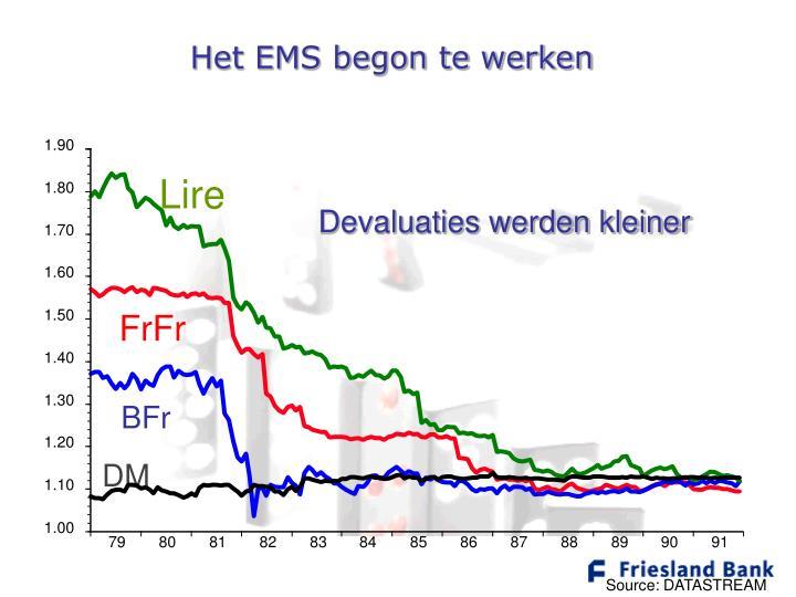 Het EMS begon te werken