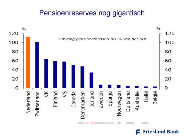Pensioenreserves nog gigantisch