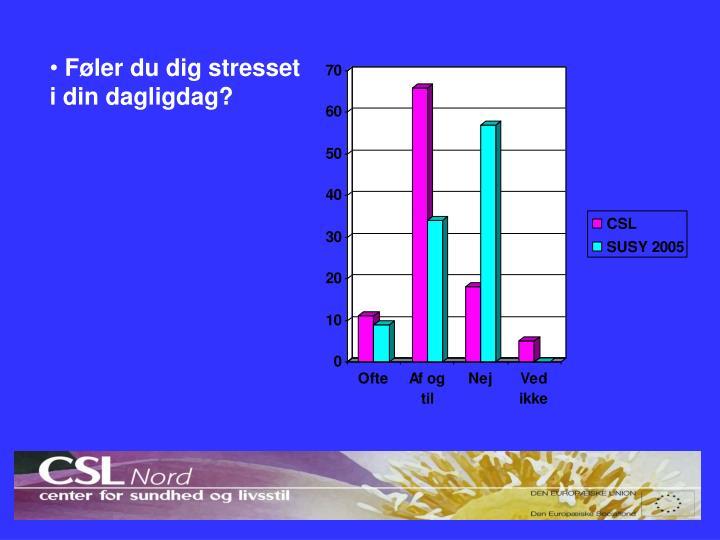 Føler du dig stresset i din dagligdag?