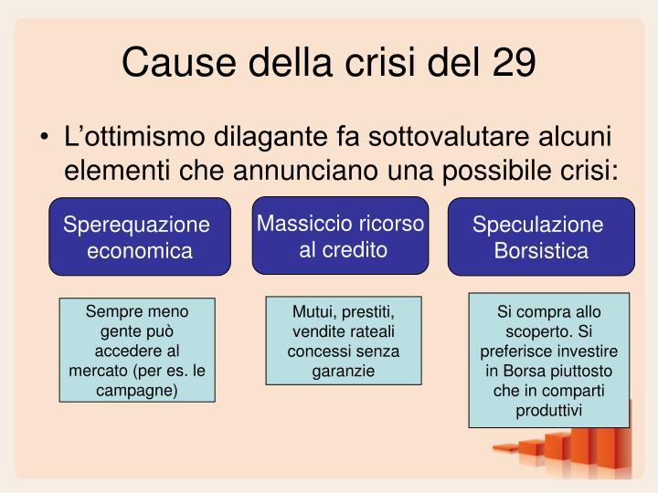 Cause della crisi del 29