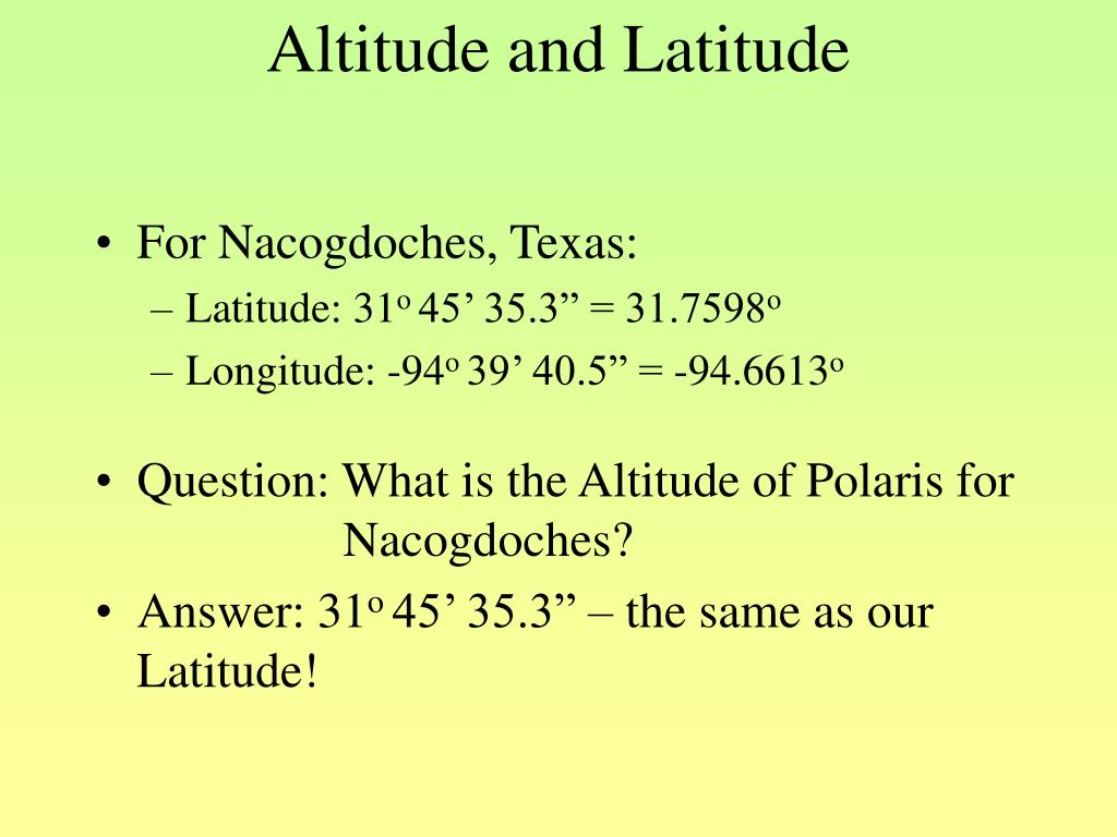 Altitude and Latitude
