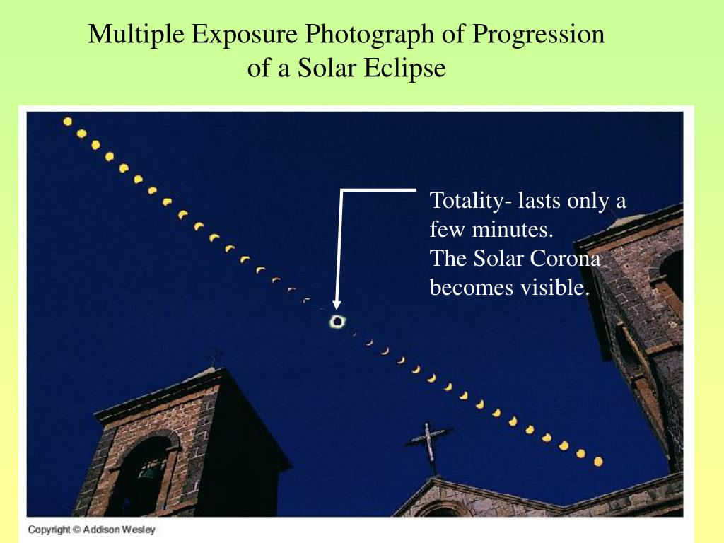 Multiple Exposure Photograph of Progression                         of a Solar Eclipse