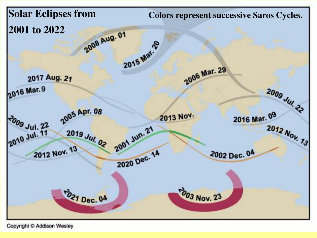 Solar Eclipses from       2001 to 2022
