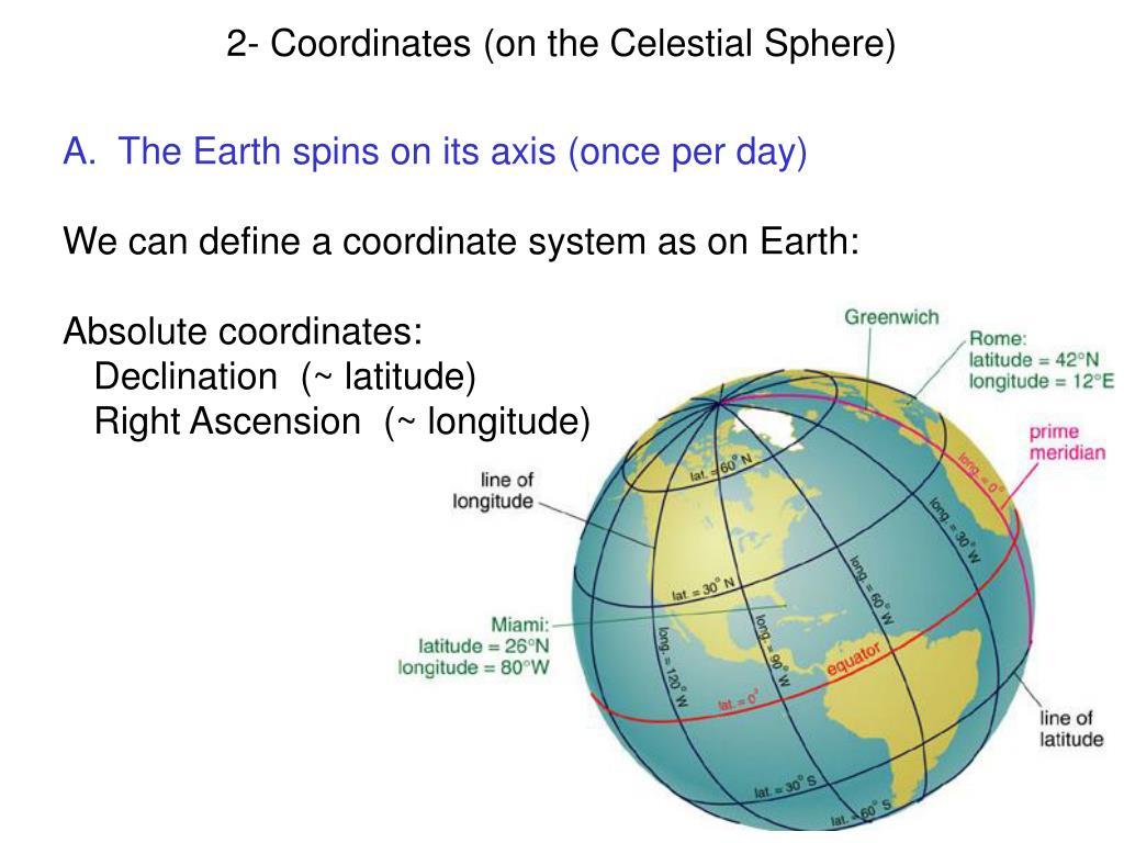 2- Coordinates (on the Celestial Sphere)