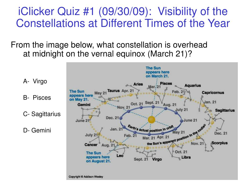 iClicker Quiz #1 (09/30/09):  Visibility of the Constellations at Different Times of the Year