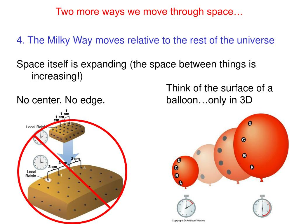 Two more ways we move through space…