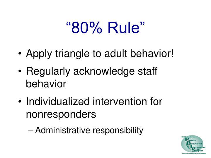 """80% Rule"""