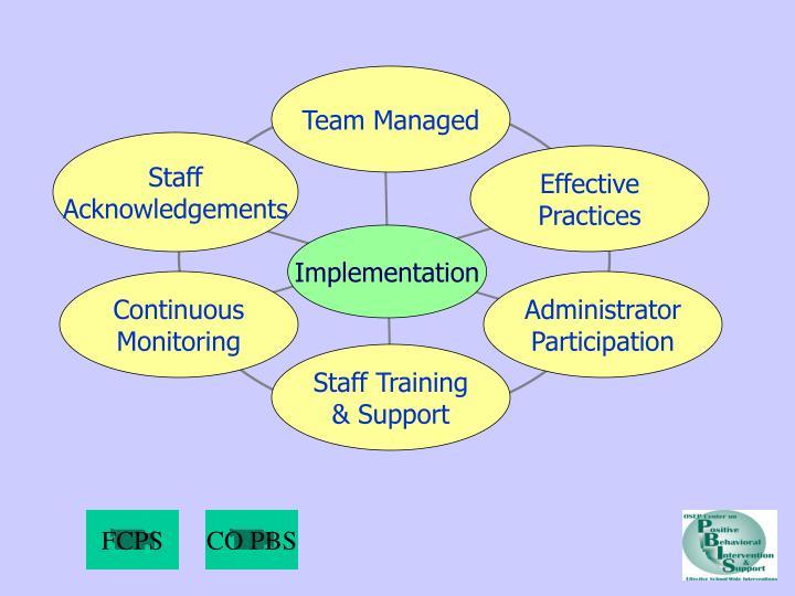 Team Managed