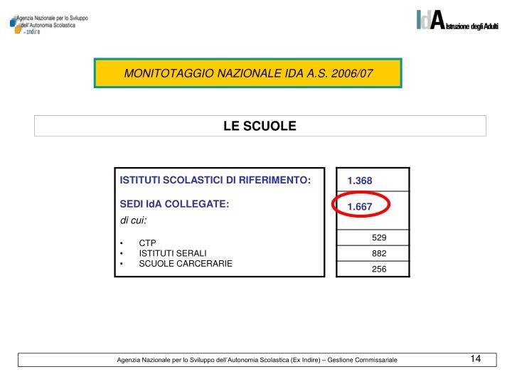 MONITOTAGGIO NAZIONALE IDA A.S. 2006/07
