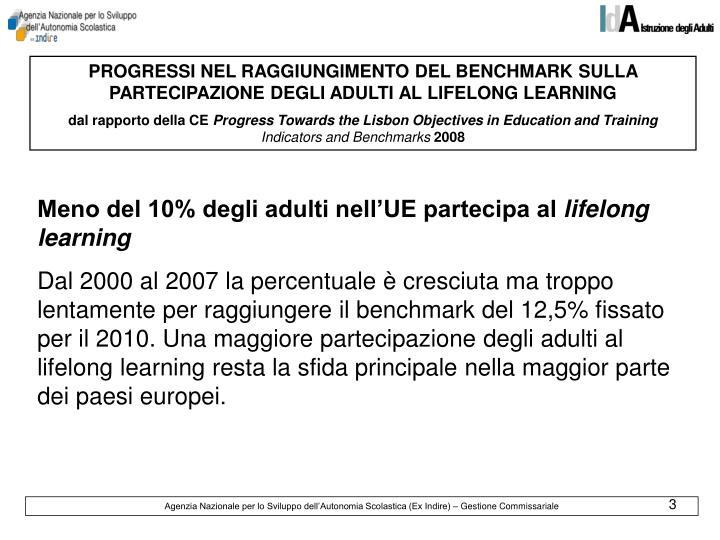 PROGRESSI NEL RAGGIUNGIMENTO DEL BENCHMARK SULLA PARTECIPAZIONE DEGLI ADULTI AL LIFELONG LEARNING