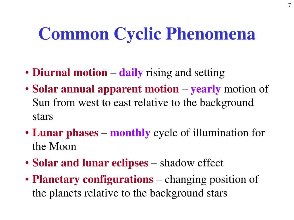 Common Cyclic Phenomena