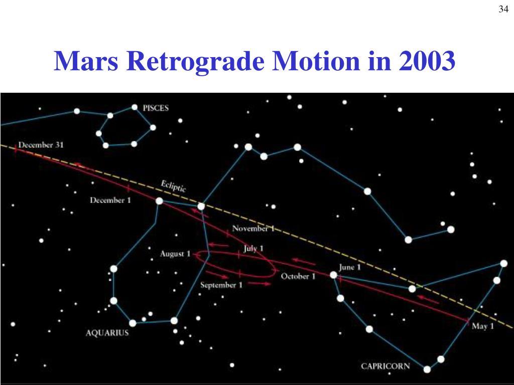 Mars Retrograde Motion in 2003