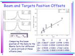 beam and targets position offsets1