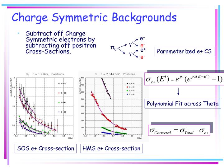 Subtract off Charge Symmetric electrons by  subtracting off positron Cross-Sections.