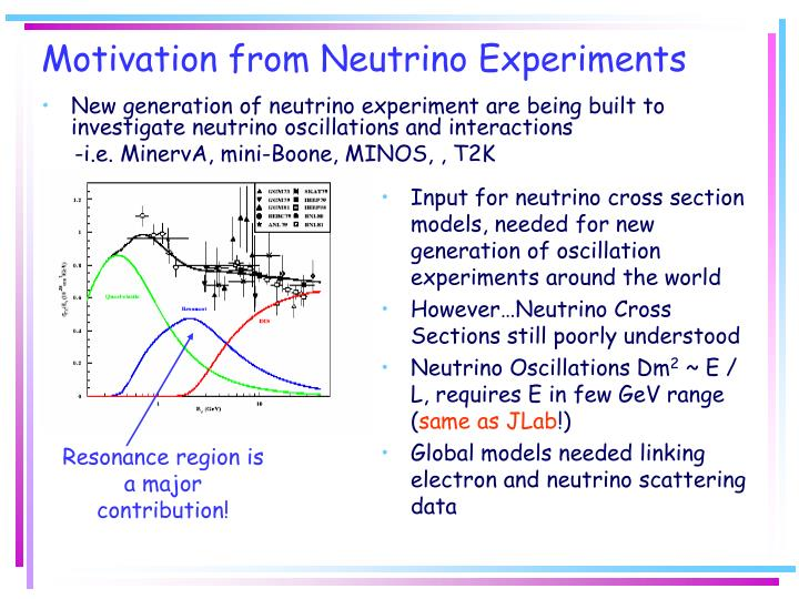 Motivation from Neutrino Experiments