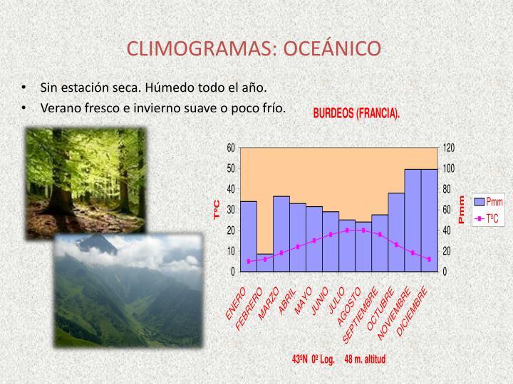 CLIMOGRAMAS: OCEÁNICO