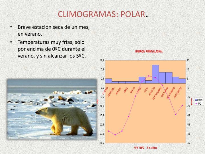 CLIMOGRAMAS: POLAR