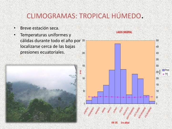 CLIMOGRAMAS: TROPICAL HÚMEDO