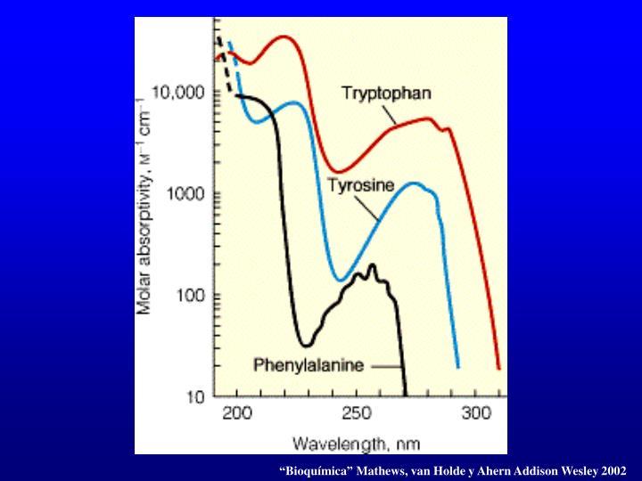 """Bioquímica"" Mathews, van Holde y Ahern Addison Wesley 2002"