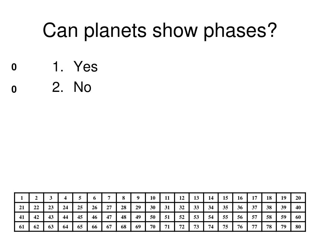 Can planets show phases?