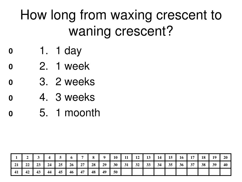 How long from waxing crescent to waning crescent?