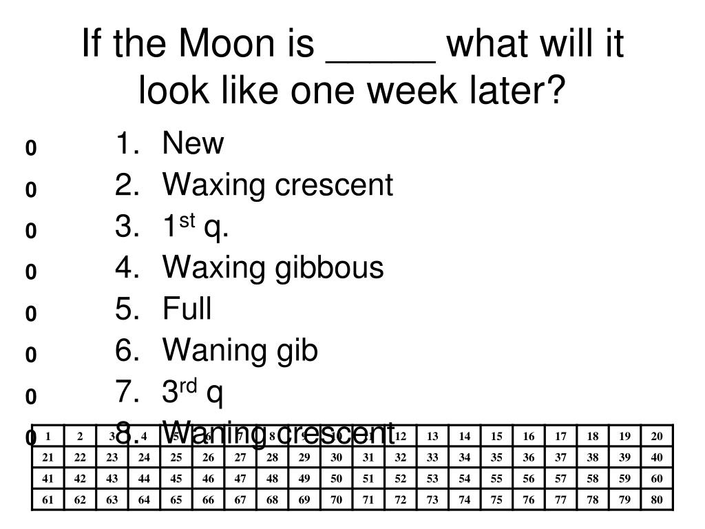 If the Moon is _____ what will it look like one week later?