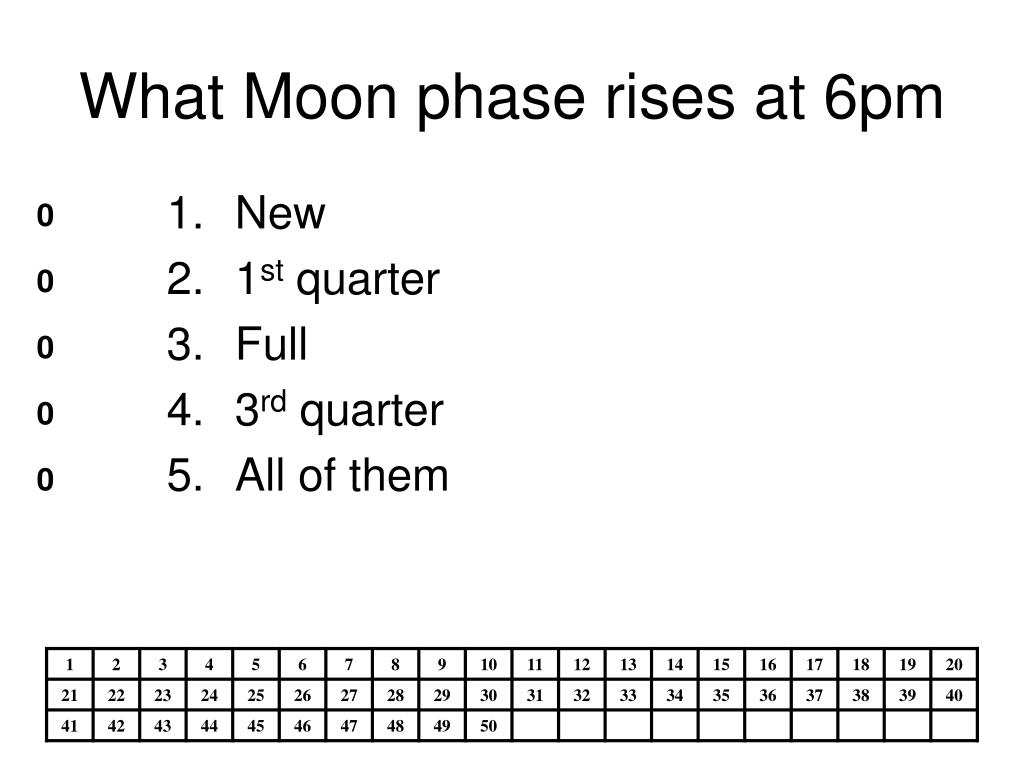 What Moon phase rises at 6pm