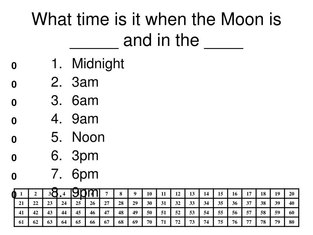 What time is it when the Moon is _____ and in the ____