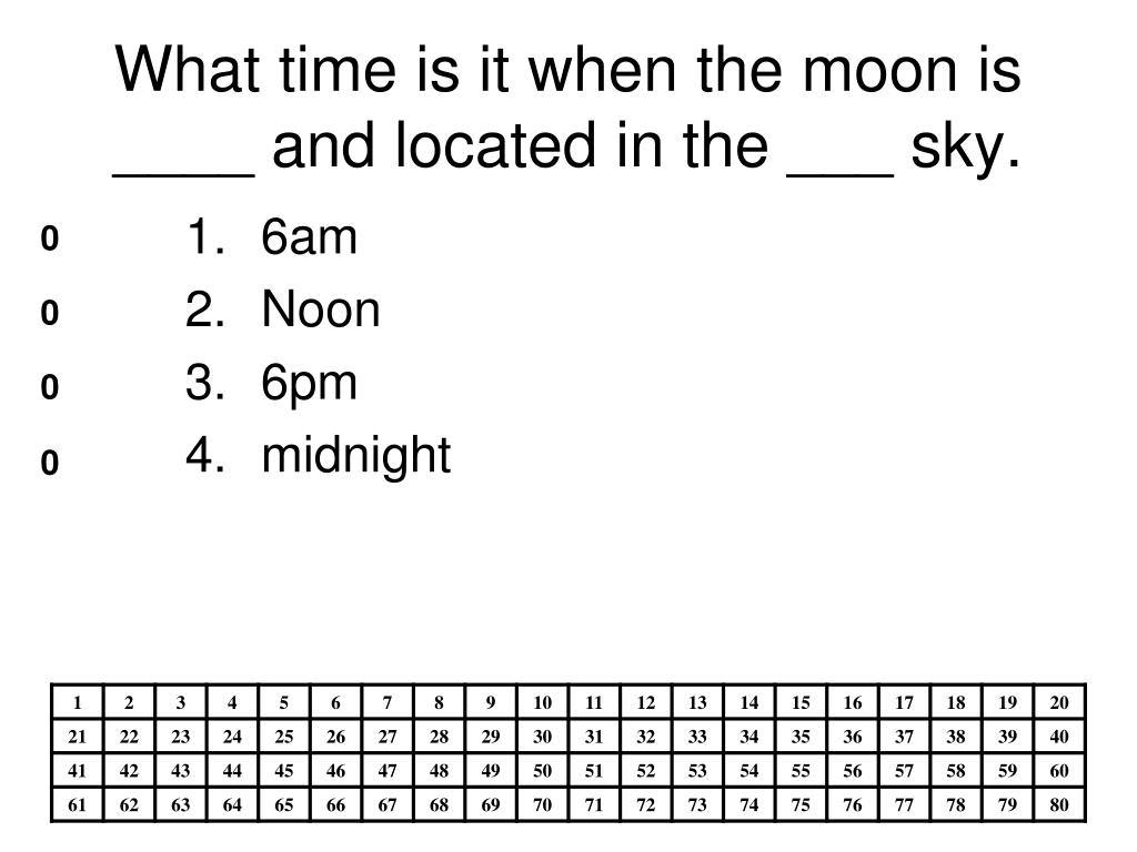 What time is it when the moon is ____ and located in the ___ sky.