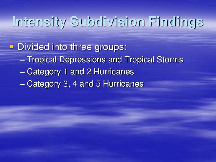 Intensity Subdivision Findings