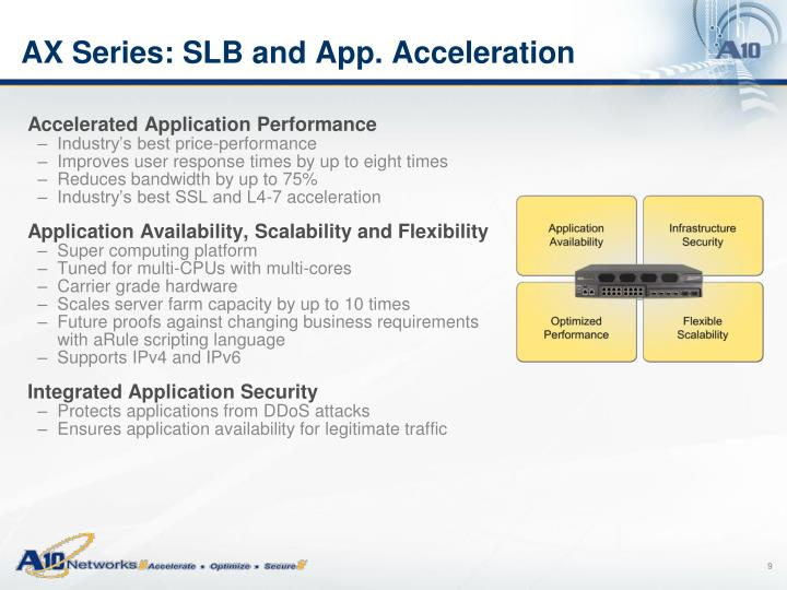 AX Series: SLB and App. Acceleration