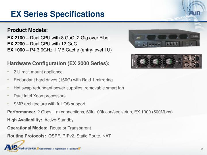 EX Series Specifications