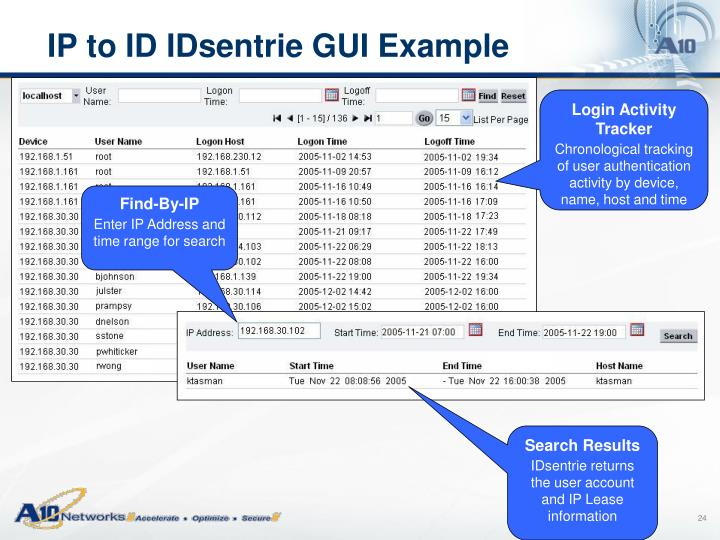 IP to ID IDsentrie GUI Example