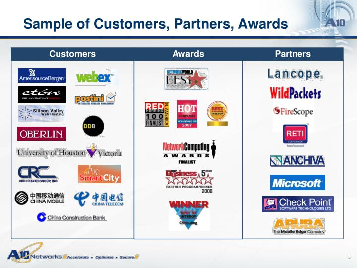 Sample of Customers, Partners, Awards