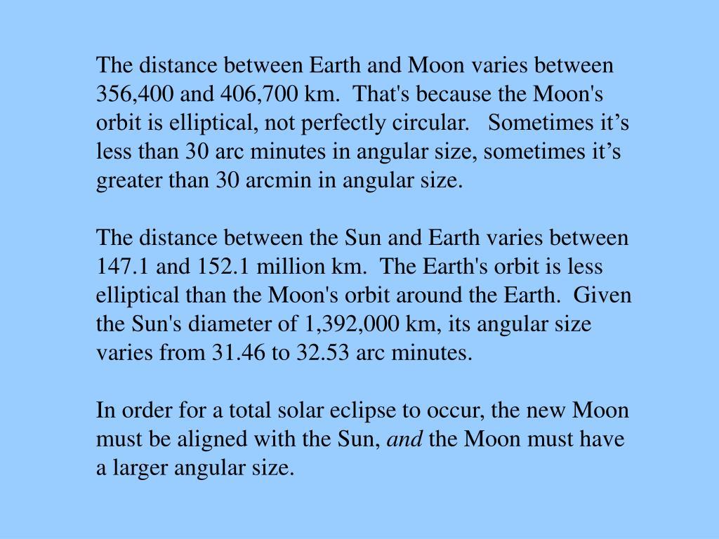The distance between Earth and Moon varies between