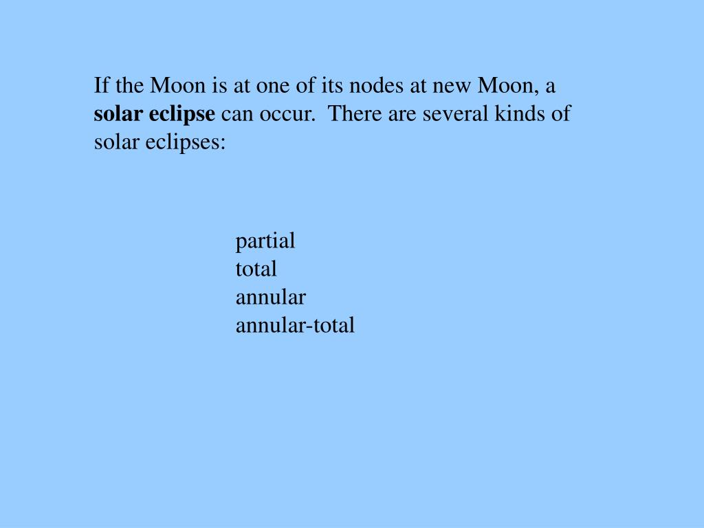 If the Moon is at one of its nodes at new Moon, a