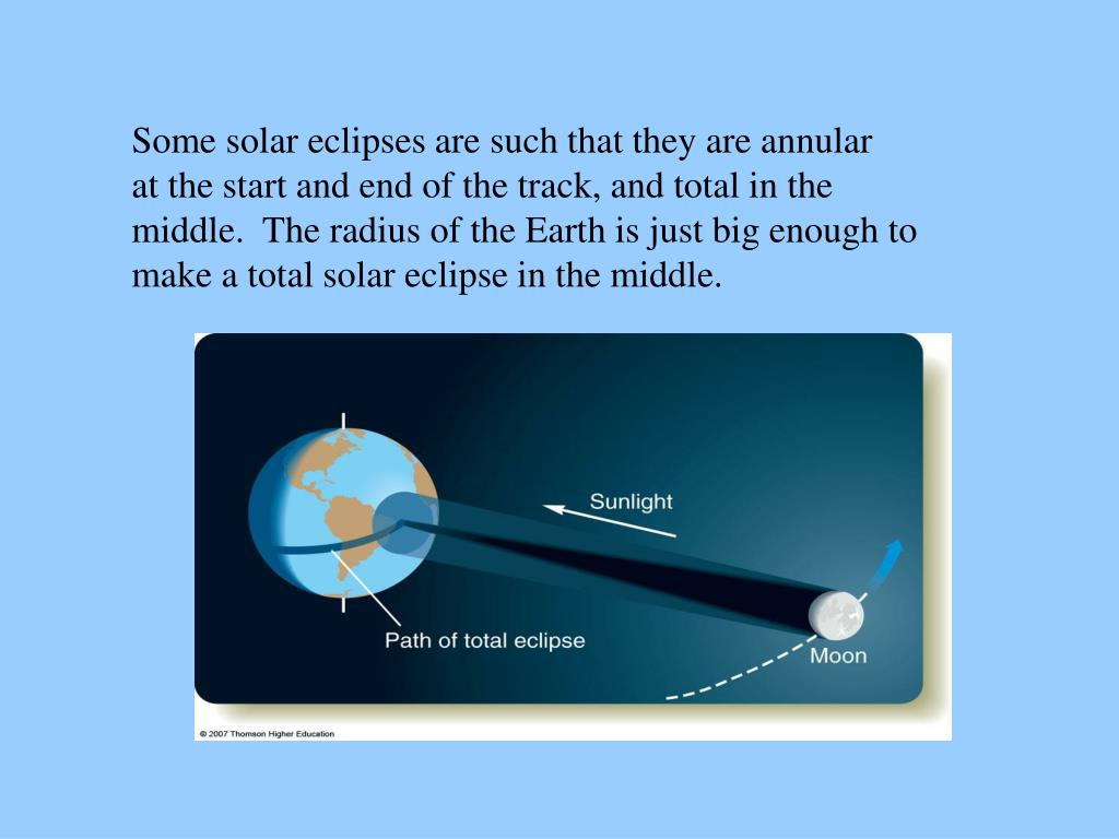 Some solar eclipses are such that they are annular