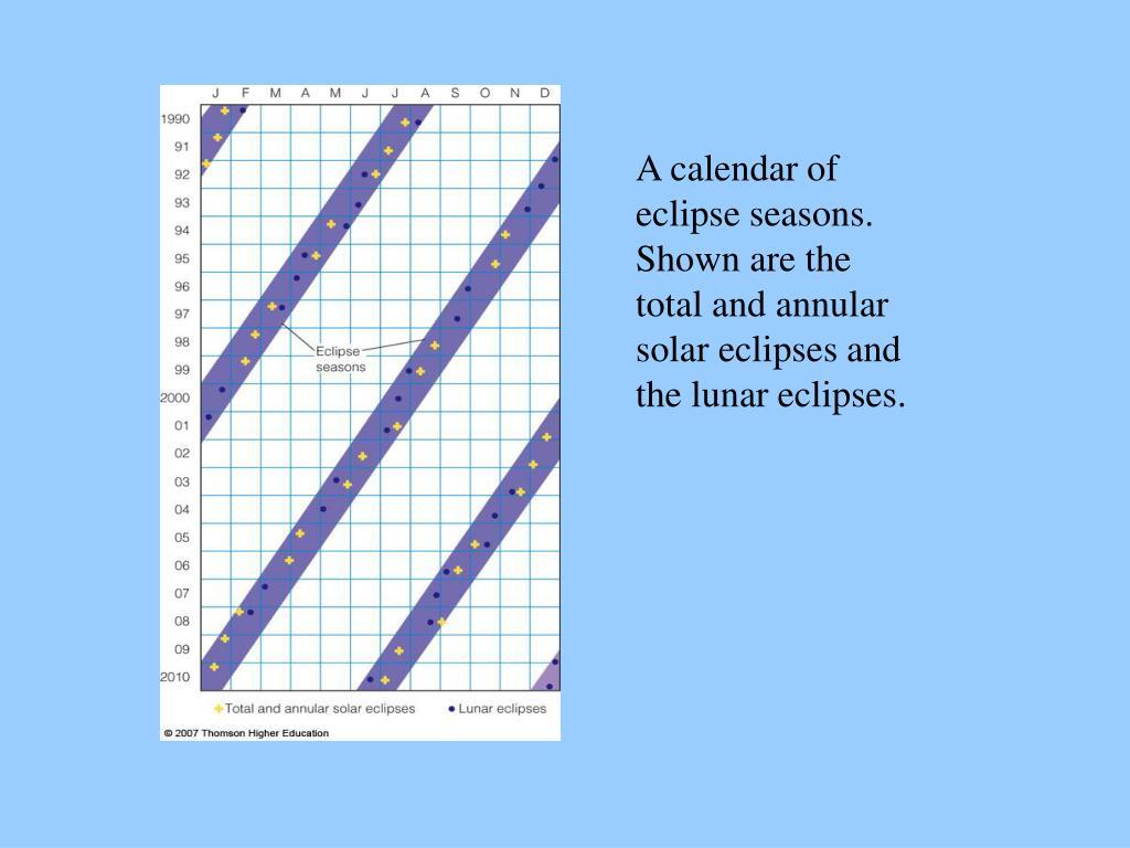 A calendar of