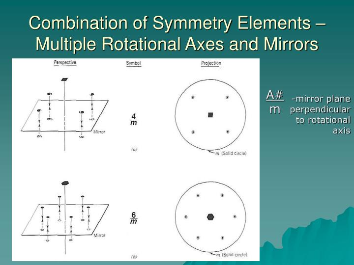 Combination of Symmetry Elements – Multiple Rotational Axes and Mirrors