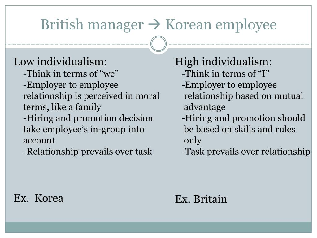 British manager